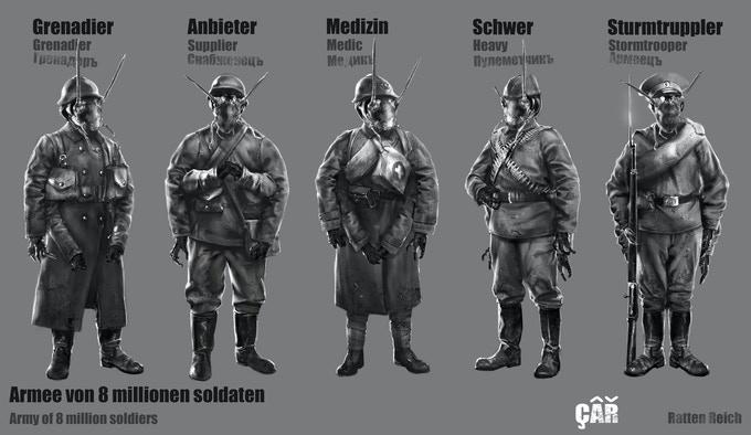 Unidades - Ratten Reich